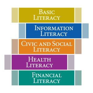 Five Literacies Graphic
